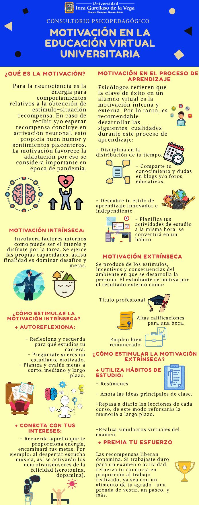 Infografía Motivación